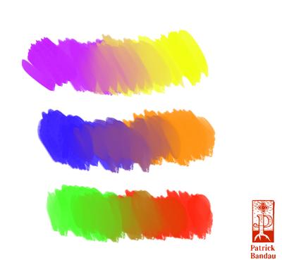 Mischung von Komplementärfarben