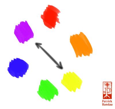 komplementärfarben farbkreis